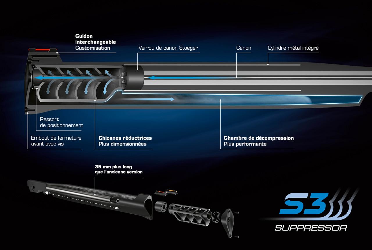 Stoeger Airguns S3 Suppressor
