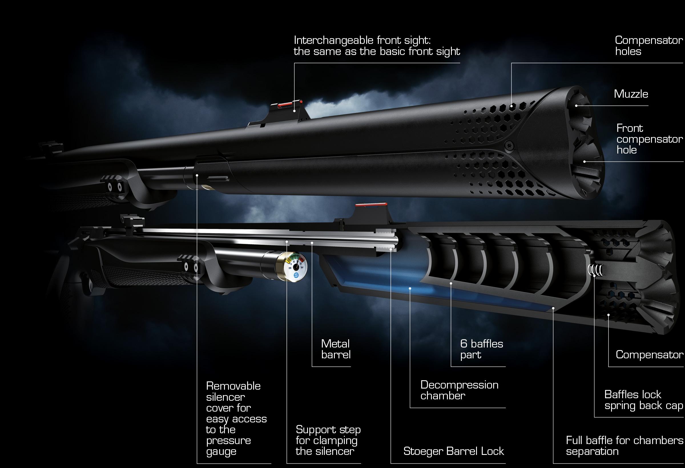 Stoeger Airguns S4 Suppressor